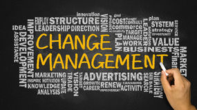 Change management with related word cloud Stock Photo