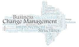 Change Management word cloud Stock Photography
