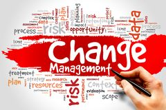 Change Management Royalty Free Stock Photo