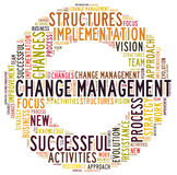 Change Management word cloud Stock Images