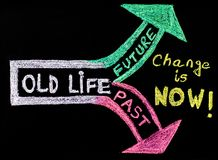 Change is now, handwriting with chalk on blackboard Stock Photo