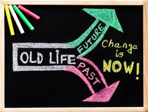 Change is now, handwriting with chalk on wooden frame blackboard Royalty Free Stock Image