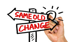 Change or same old choice on signpost hand drawing on whiteboard Stock Image