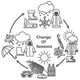 Change of seasons illustration Stock Photo