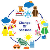 Change of seasons illustration Stock Images