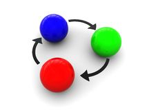 Change symbol. 3d illustration of colorful spheres and arrows over white Stock Photos
