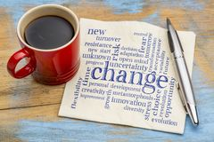 Change word cloud on napkin. Change word cloud on a napkin with a cup of coffee stock photos