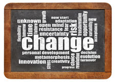 Change word cloud Royalty Free Stock Image
