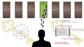 Changement, habitudes, vos, la vie, pratiques, affaires photo stock