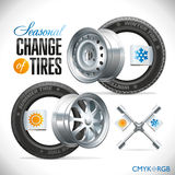 Changement saisonnier des pneus illustration de vecteur