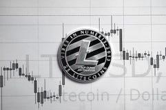 Changements de cryptographie de Litecoin image stock