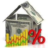 Changements des prix d'immobiliers illustration de vecteur