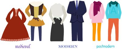 Changes of clothing from medieval to postmodern. Show historical clothes typical for medieval, modern and postmodern age as illustration of evolution fashion Stock Photo