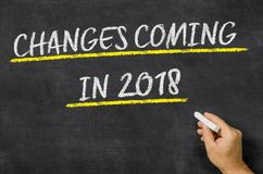 Changes Coming in 2018. Written on a blackboard Royalty Free Stock Photography