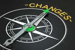 Changes compass concept, 3D Royalty Free Stock Photos