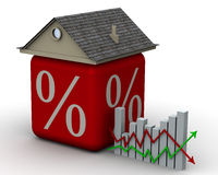 Changes the interest rate on the mortgage Stock Images