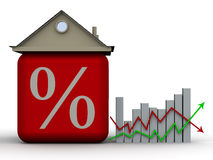 Changes the interest rate on the mortgage. Chart price changes near to the symbolic house made from the cube with percent symbol. Financial concept Royalty Free Stock Image