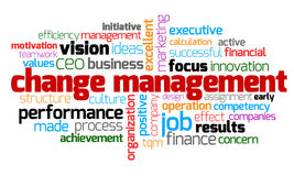 Changes Management Keyword. On isolated white Royalty Free Stock Photos