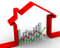 Changes in property prices. Concept. Chart price changes in the symbolic house. Financial concept Royalty Free Stock Photo