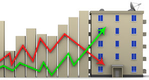 Changes in real estate prices. Concept Royalty Free Stock Photography