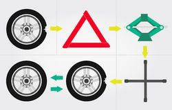 Changing the car wheel Royalty Free Stock Photo