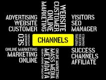 CHANNELS - image with words associated with the topic ONLINE MARKETING, word, image, illustration Stock Image