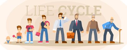 Man character life cycle. Character of a man in different ages. A baby, a child, a teenager, an adult, an elderly person. The life cycle. Generation of people stock illustration