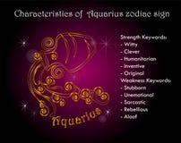 Characteristics of Aquarius zodiac sign. Personality Royalty Free Stock Photos