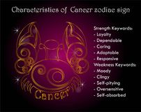 Characteristics of Cancer zodiac sign. Personality Royalty Free Stock Photography