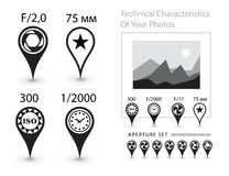 Characteristics of the photographs Stock Images