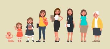 Charakter einer Frau im unterschiedlichen Alter Ein Baby, ein Kind, ein Jugendlicher, ein Erwachsener, eine ältere Person stock abbildung