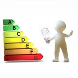 Charakter pokazuje żarówkę i energetyczną występ etykietkę Obrazy Stock