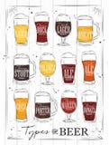 Charbon de bière d'affiche illustration libre de droits