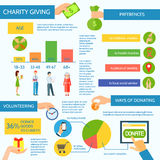 Charity Flat Style Infographics Stock Photos