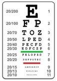chart ögonprovet Fotografering för Bildbyråer