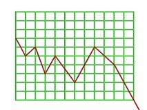 Chart. Off the chart Royalty Free Stock Image
