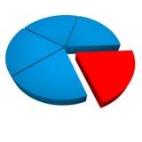 Chart 3D Stock Image