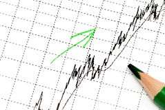 Chart analysis Stock Photography
