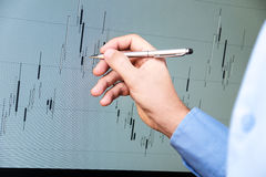 Chart analysis on candlestick chart Stock Image
