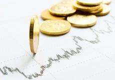 Chart analysis of stock markets. Royalty Free Stock Photos