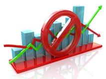 Chart ban royalty free stock photography