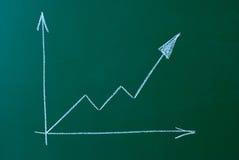 Chart on the blackboard Royalty Free Stock Photos