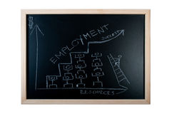 chart on the blackboard Royalty Free Stock Images