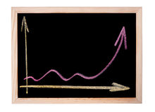 Chart on blackboard Stock Photo