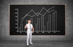 Chart on blackboard Royalty Free Stock Photo