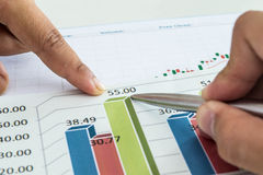 Chart with brainstorming Stock Photography