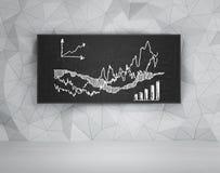 Chart on chalk board, Stock Photos