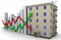 Chart changes in property prices and multiroom apartment house Stock Images