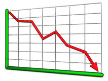 Chart of decline. Diagram of recession on white background Stock Photos