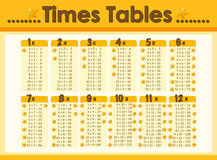 Chart design for times tables. Illustration Stock Photography
